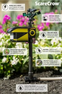 Top 10 Best Motion Sensor Sprinklers 2017 Review