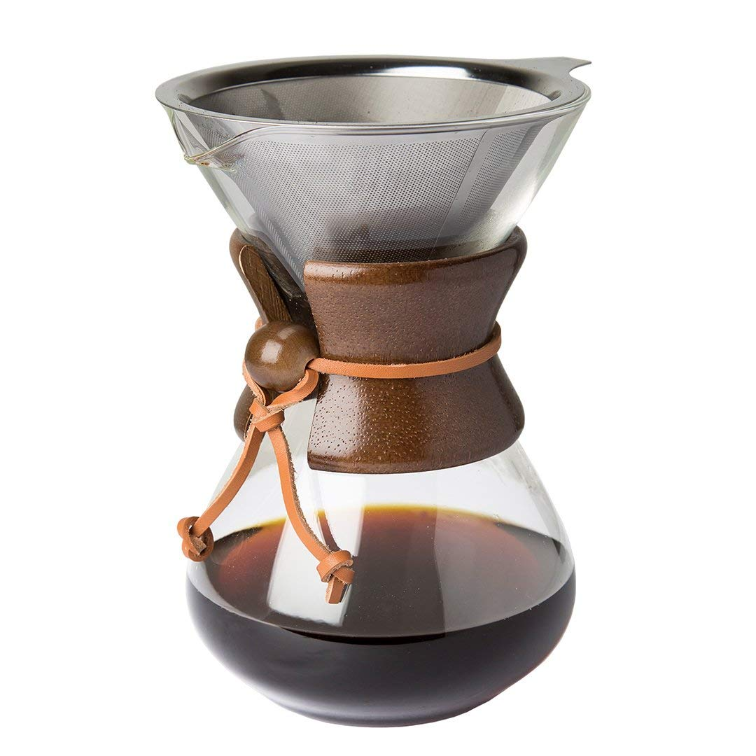 Top 10 Best Coffee drippers in 2020 Review